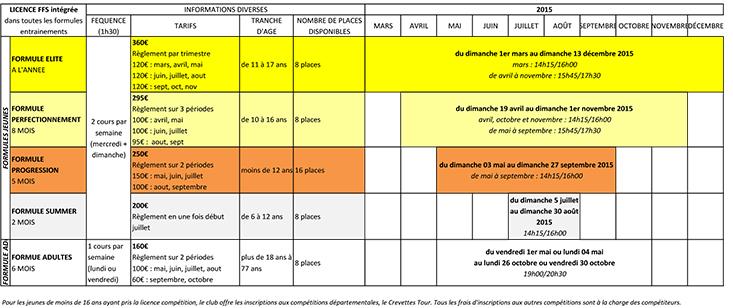 formules-entrainements2015_vbsc