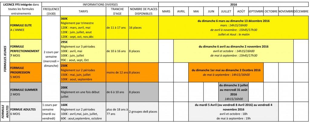 formules-entrainements2016_vbsc